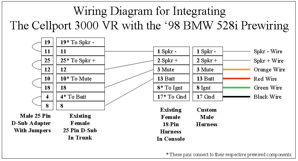 Bmw E39 Amp Wiring Diagram  Bmw E39 Electrical Wiring